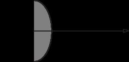 Europas Bogenregionen Logo